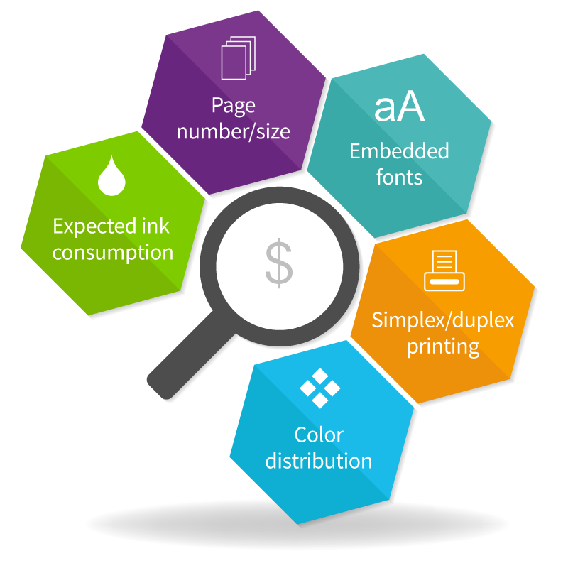 Print costs - document quality control