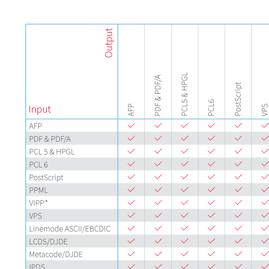 afp file format to pdf